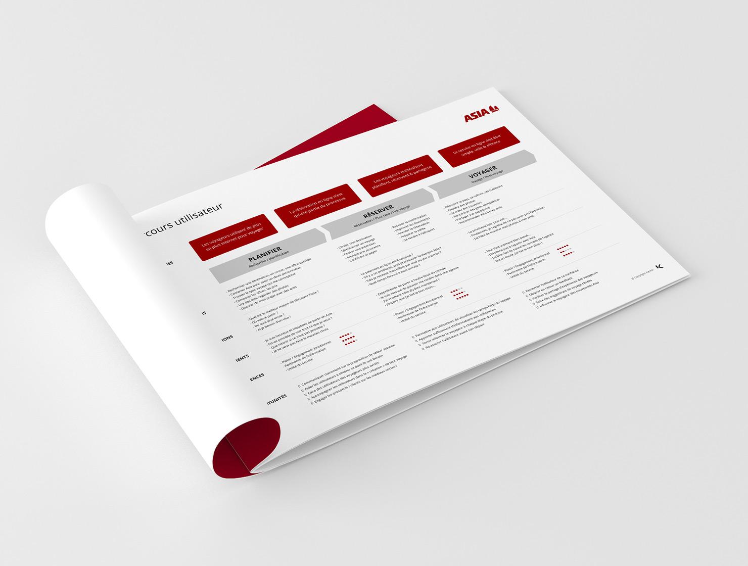 ASIA par Agence Web Kernix