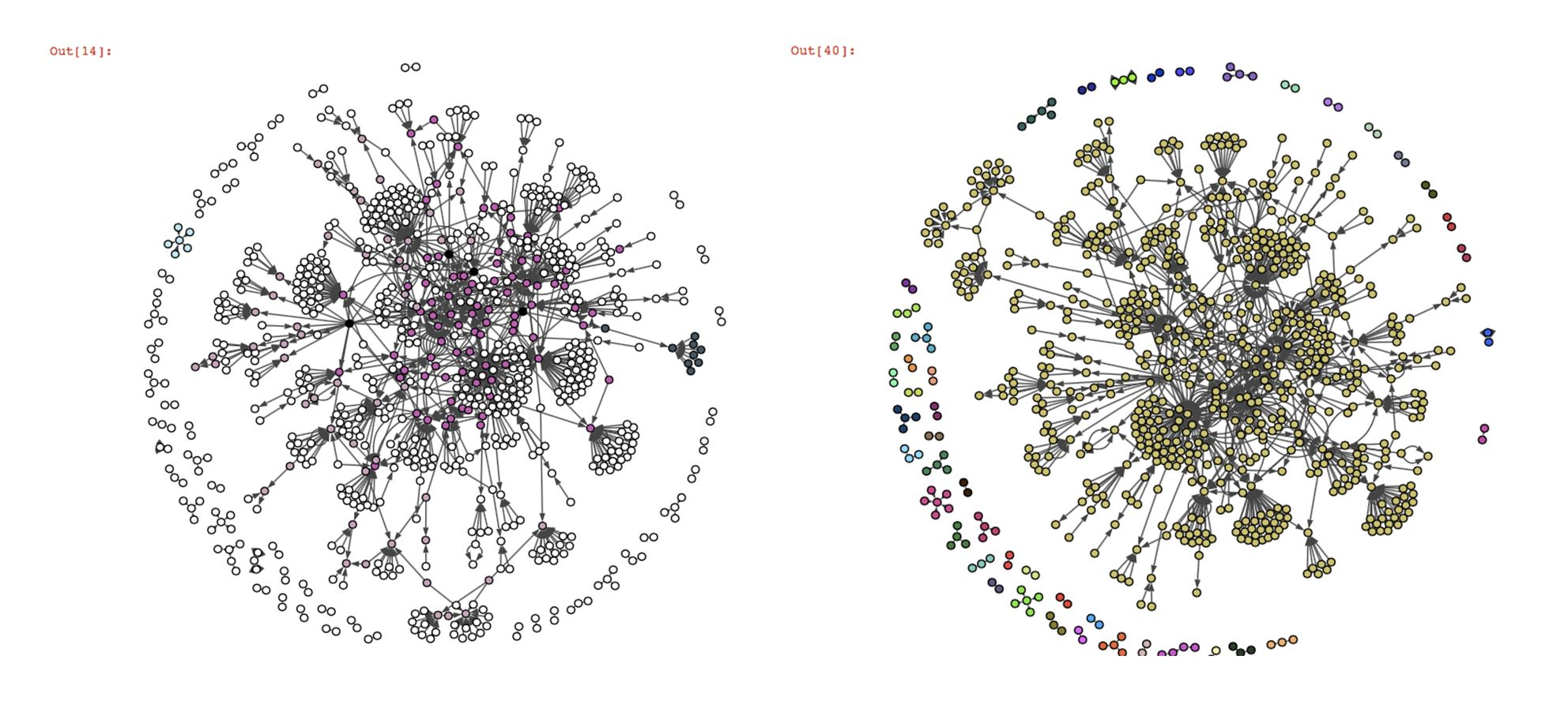 Visualizations of BigClam and CPM's results on the twitter graph