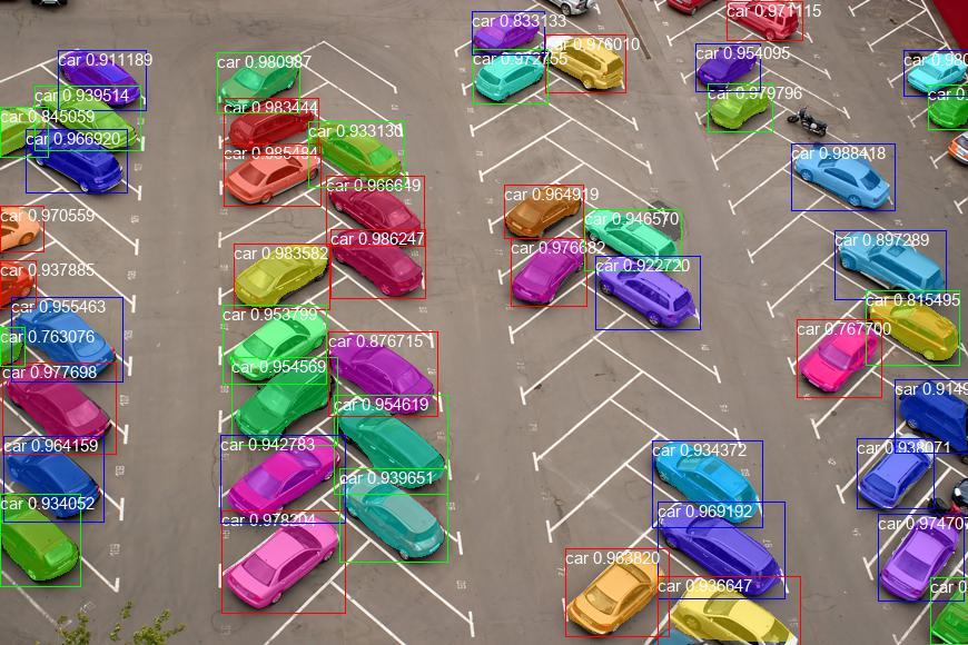 un gestionnaire de parking pourrait calculer automatiquement son taux d'occupation à partir d'une photo de vidéosurveillance