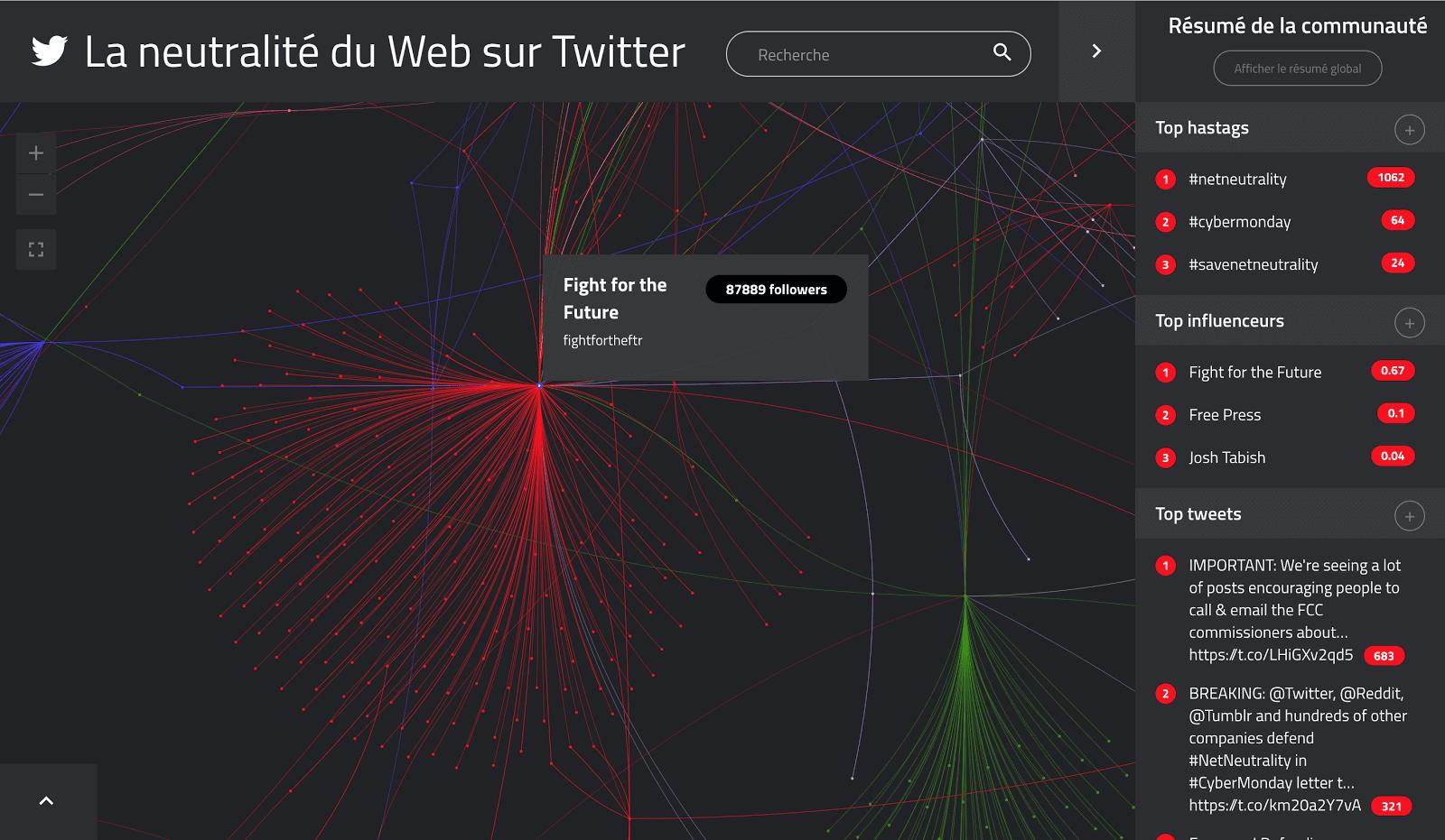 La Neutralité du web vue par TIGR - Zoom sur la communauté Fight for the future