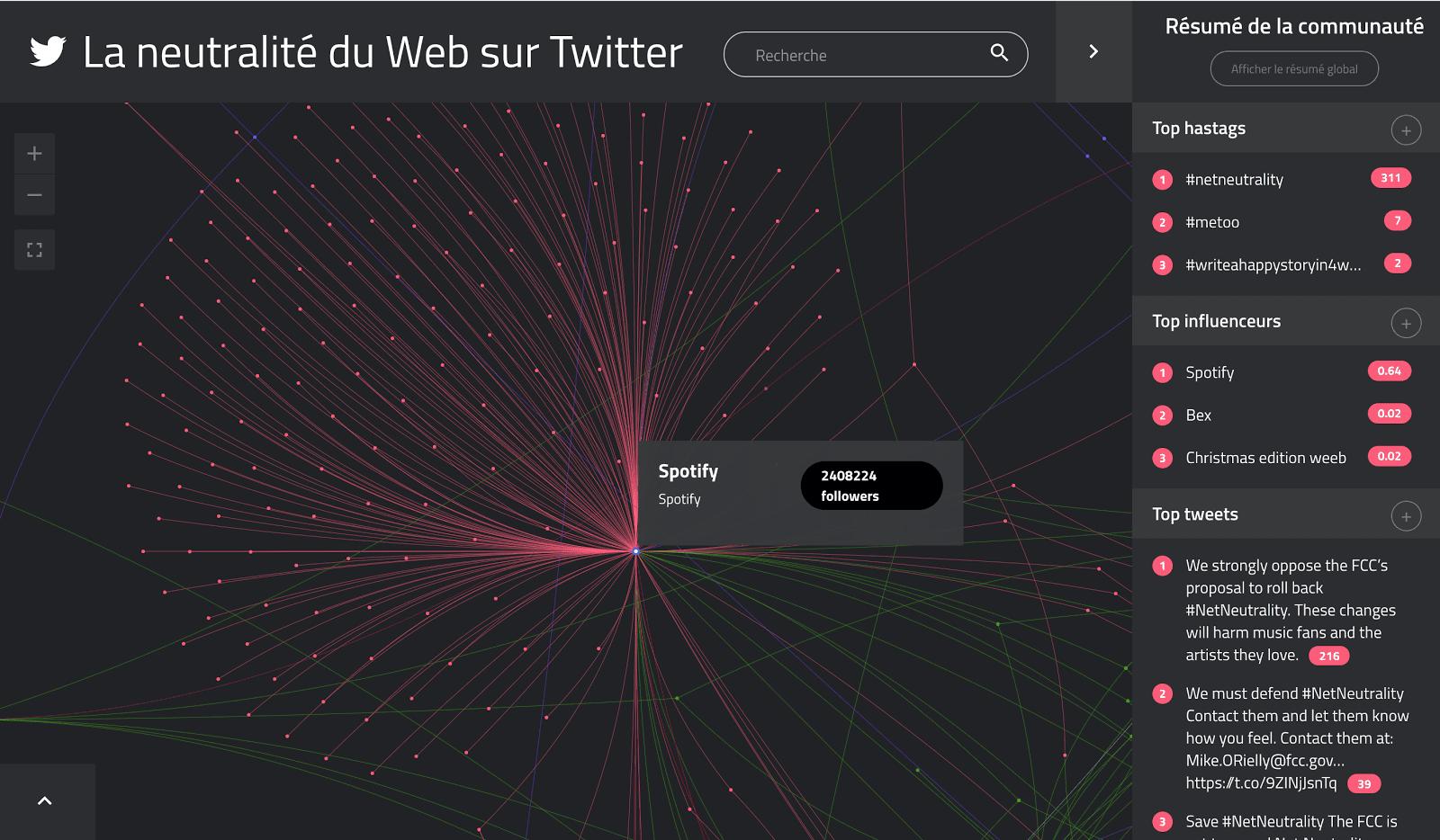 La Neutralité du web vue par TIGR - Zoom sur la communauté Spotify